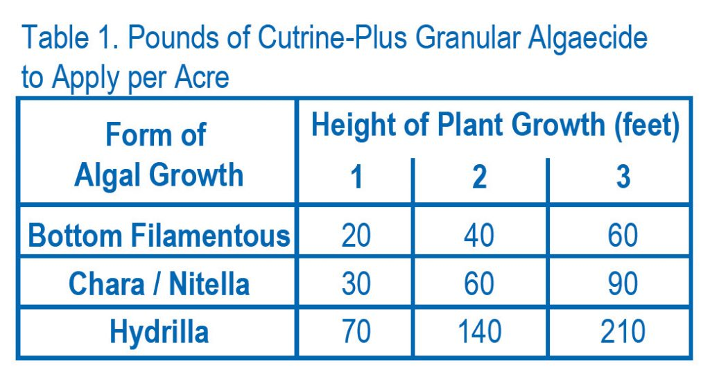 Cutrine Granular application rates
